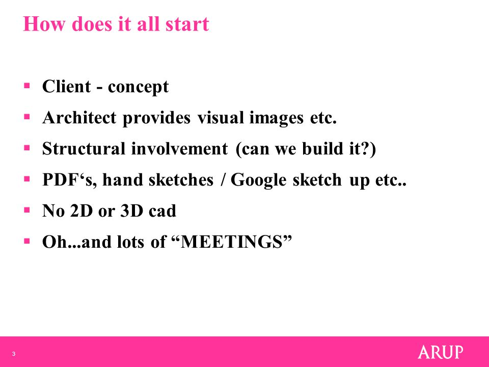 3 How does it all start  Client - concept  Architect provides visual images etc.