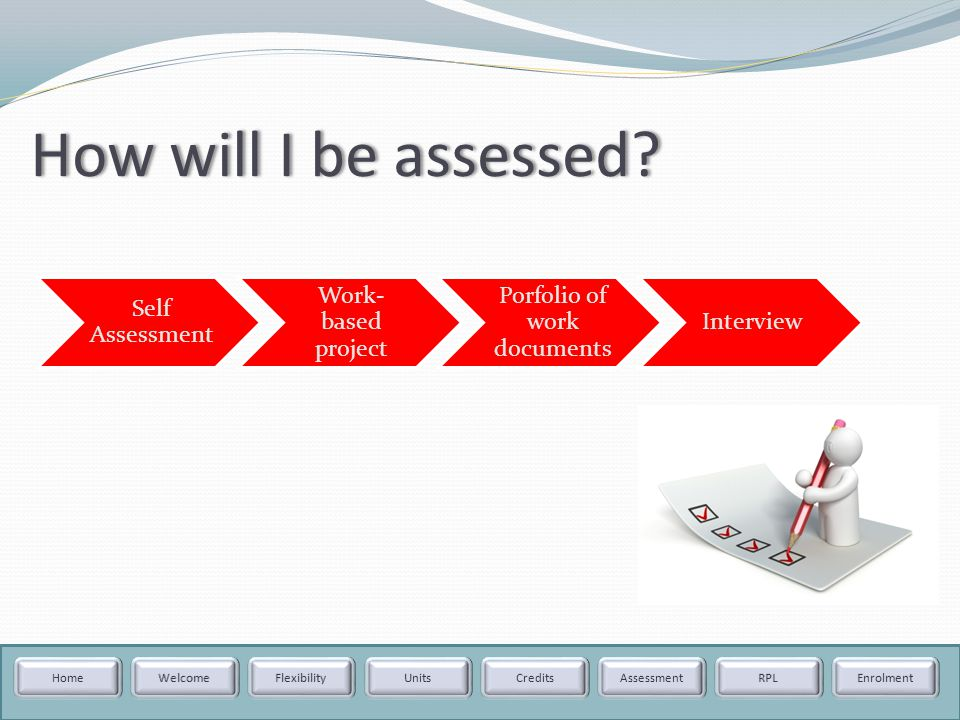 How will I be assessed How will I be assessed.