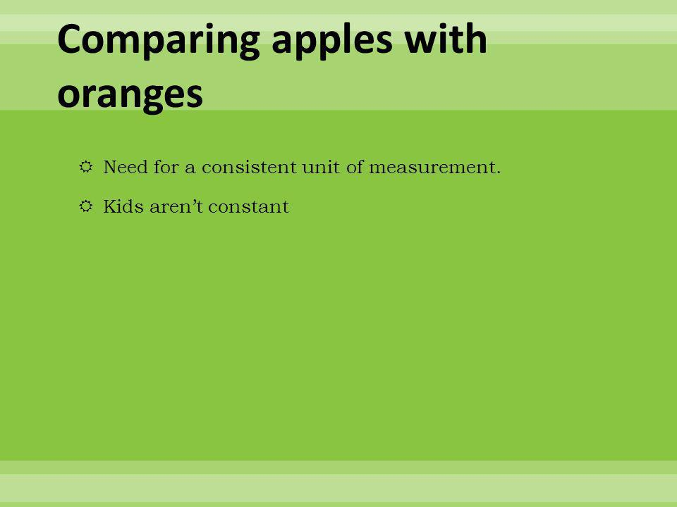 Comparing apples with oranges  Need for a consistent unit of measurement.  Kids aren't constant