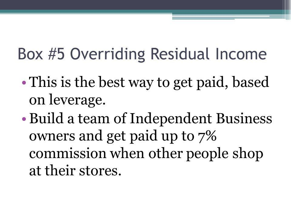 Box #6 Overriding Residual Income Assume you had 40 customer points.