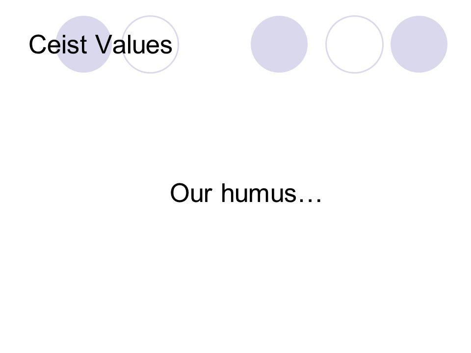 Ceist Values Our humus…