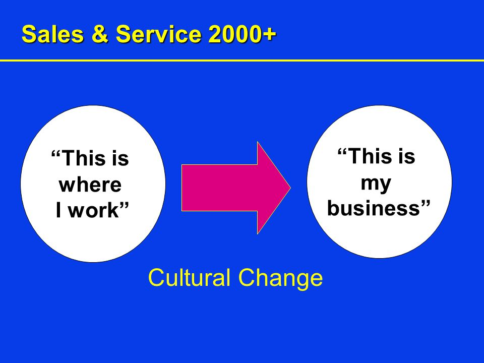 Sales & Service 2000+ Cultural Change This is where I work This is my business