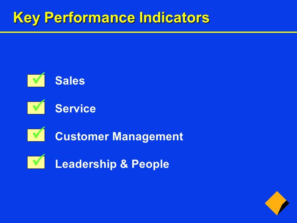 Key Performance Indicators Sales Service Customer Management Leadership & People