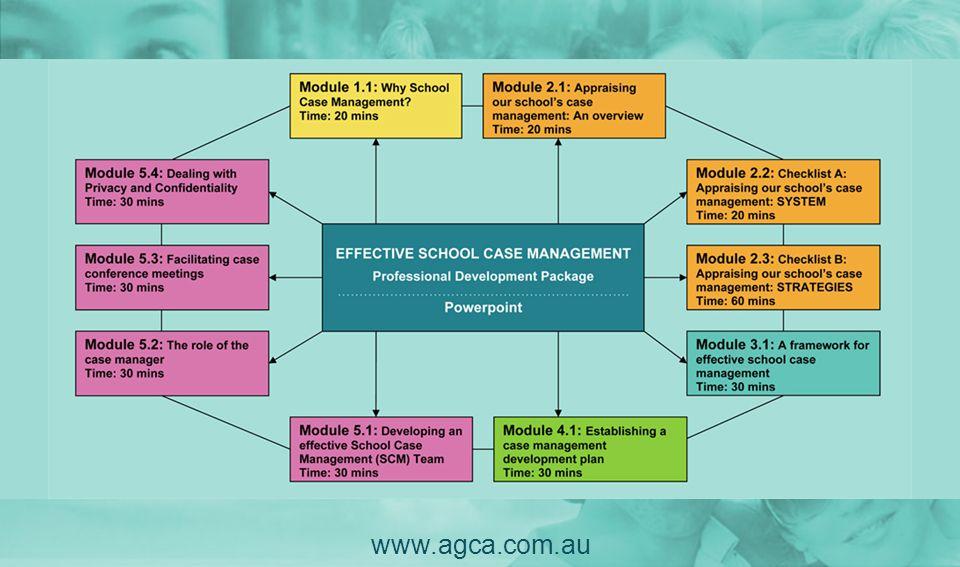www.agca.com.au A definition of effective School Case Management practice...