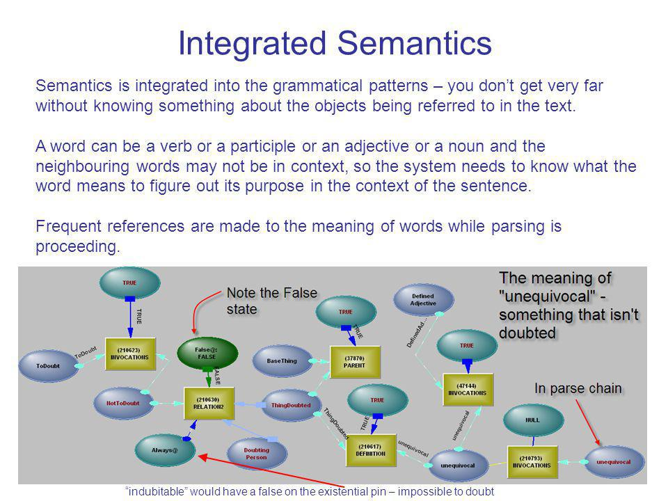 Integrated Semantics Semantics is integrated into the grammatical patterns – you don't get very far without knowing something about the objects being referred to in the text.