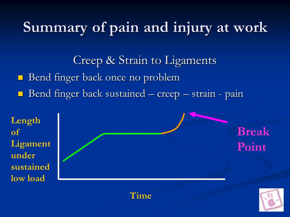 Summary of pain and injury at work Creep & Strain to Ligaments Bend finger back once no problem Bend finger back once no problem Bend finger back sustained – creep – strain - pain Bend finger back sustained – creep – strain - pain Length of Ligament under sustained low load Time Break Point