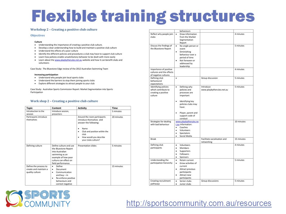 Flexible training structures http://sportscommunity.com.au/resources