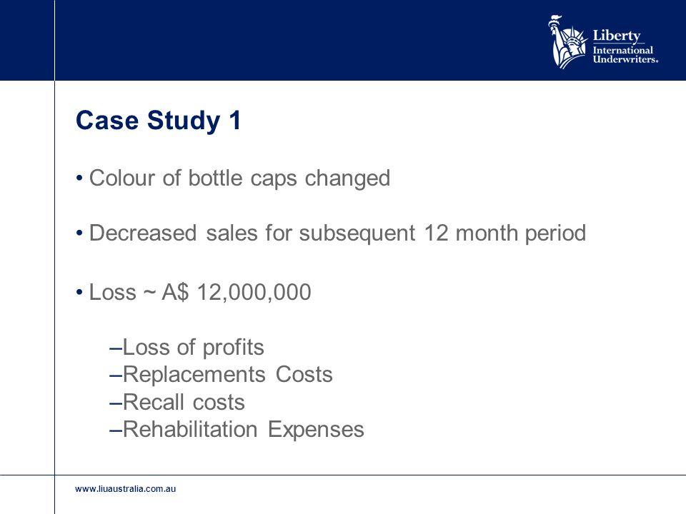 www.liuaustralia.com.au Case Study 2 Tylenol Potassium cyanide poisoning 7 deaths 31m bottles recalled