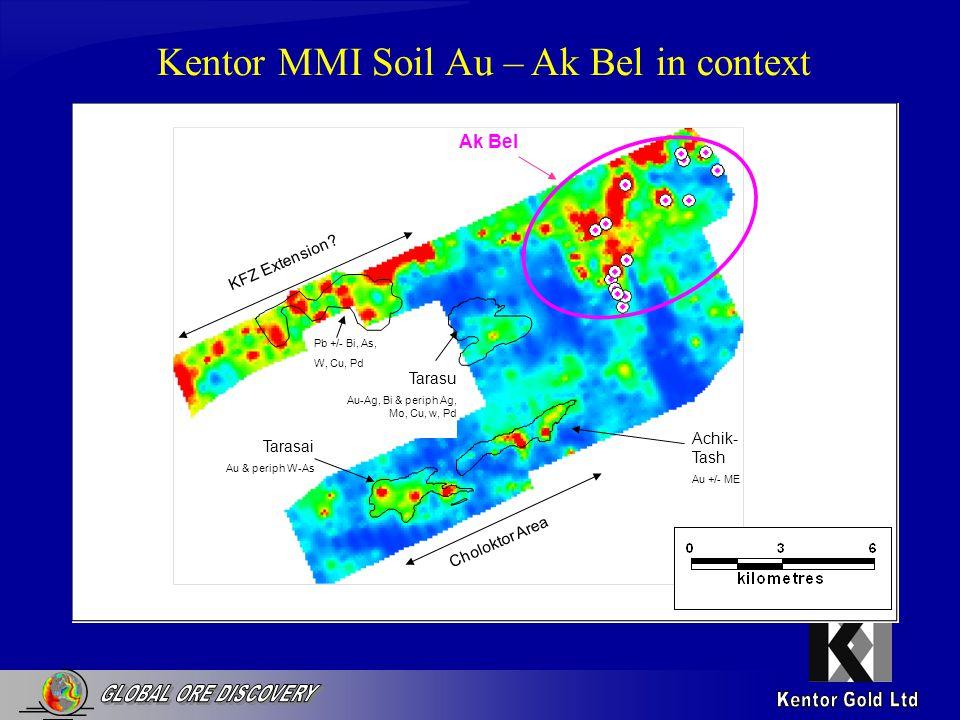 Kentor MMI Soil Au – Ak Bel in context Tarasai Au & periph W-As Tarasu Au-Ag, Bi & periph Ag, Mo, Cu, w, Pd Achik- Tash Au +/- ME KFZ Extension.
