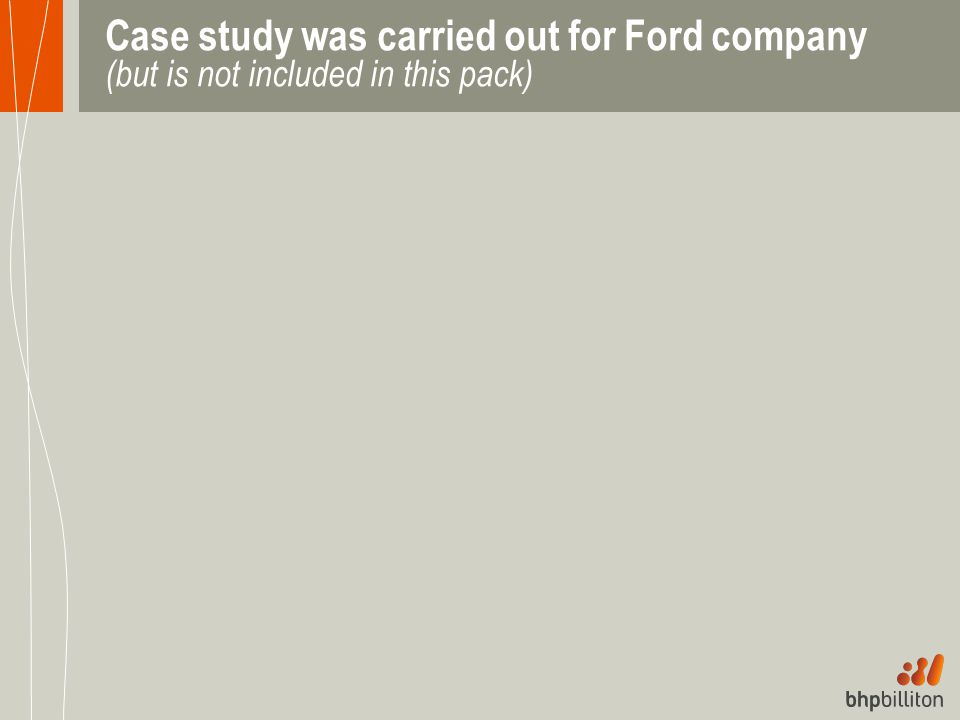 Case study was carried out for Ford company (but is not included in this pack)