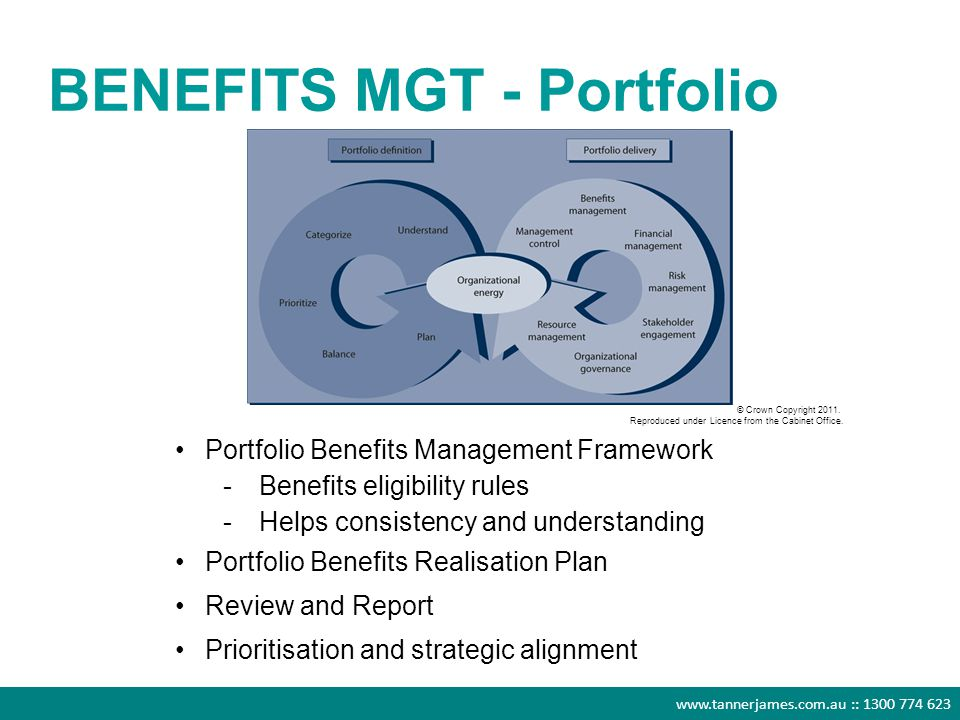 www.tannerjames.com.au :: 1300 774 623 BENEFITS MGT - Portfolio Portfolio Benefits Management Framework -Benefits eligibility rules -Helps consistency and understanding Portfolio Benefits Realisation Plan Review and Report Prioritisation and strategic alignment © Crown Copyright 2011.
