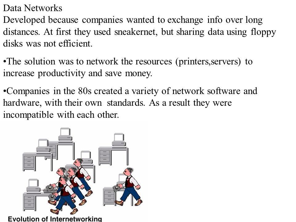 Typical MediaMax.Theoretical Bandwidth Max.