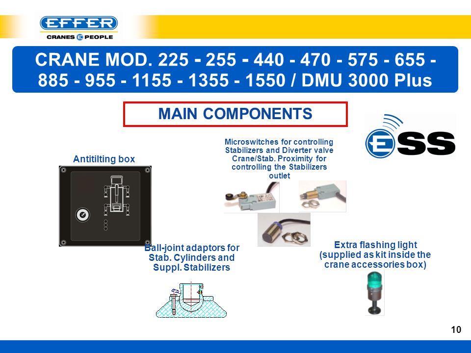 10 MAIN COMPONENTS CRANE MOD. 225 - 255 - 440 - 470 - 575 - 655 - 885 - 955 - 1155 - 1355 - 1550 / DMU 3000 Plus Antitilting box Microswitches for con