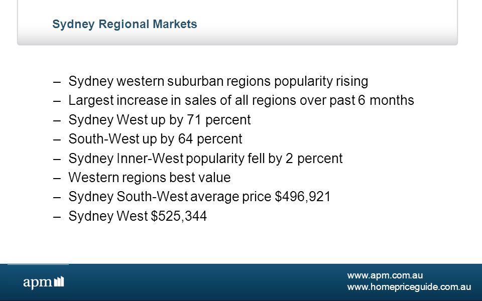 www.apm.com.au www.homepriceguide.com.au Sydney Suburban Markets