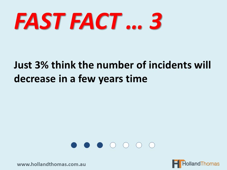 Just 3% think the number of incidents will decrease in a few years time FAST FACT … 3 www.hollandthomas.com.au