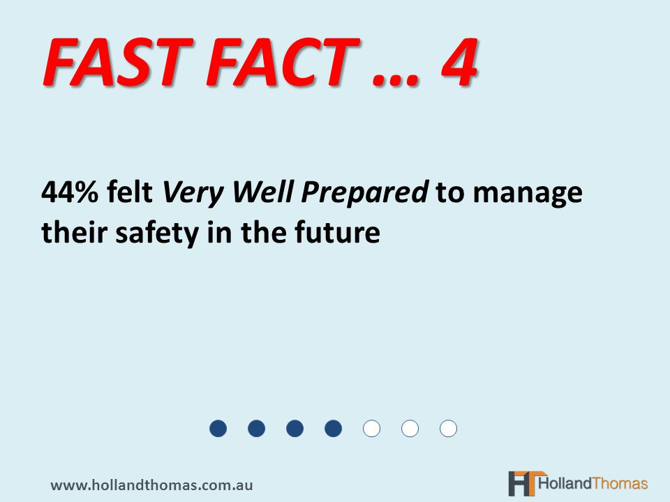 44% felt Very Well Prepared to manage their safety in the future FAST FACT … 4 www.hollandthomas.com.au