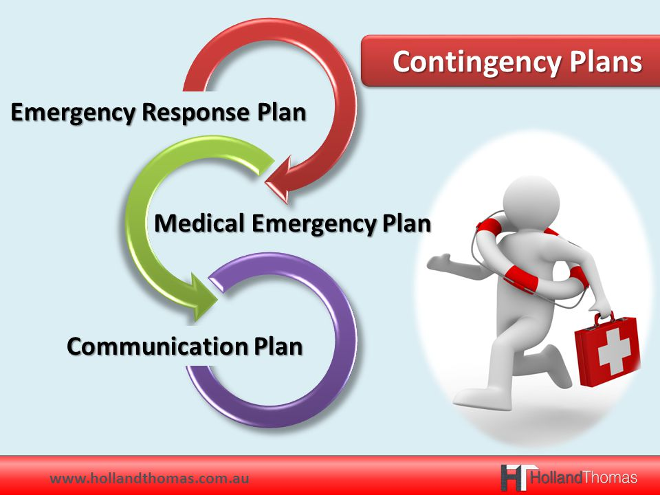 Emergency Response Plan Communication Plan Contingency Plans Contingency Plans www.hollandthomas.com.au