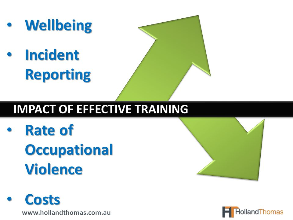 Rate of Occupational Violence Rate of Occupational Violence Incident Reporting Incident Reporting IMPACT OF EFFECTIVE TRAINING IMPACT OF EFFECTIVE TRAINING Wellbeing Wellbeing Costs Costs www.hollandthomas.com.au