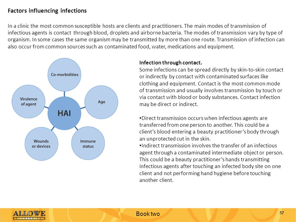 Book two 57 Factors influencing infections In a clinic the most common susceptible hosts are clients and practitioners. The main modes of transmission