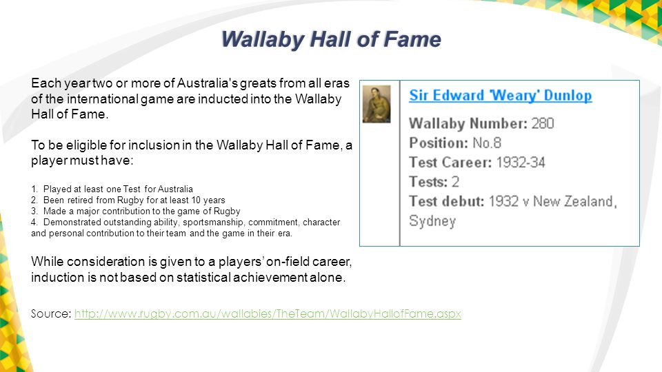  Wallaby Hall of Fame  Wallaby Hall of Fame Source: http://www.rugby.com.au/wallabies/TheTeam/WallabyHallofFame.aspxhttp://www.rugby.com.au/wallabies/TheTeam/WallabyHallofFame.aspx Each year two or more of Australia s greats from all eras of the international game are inducted into the Wallaby Hall of Fame.