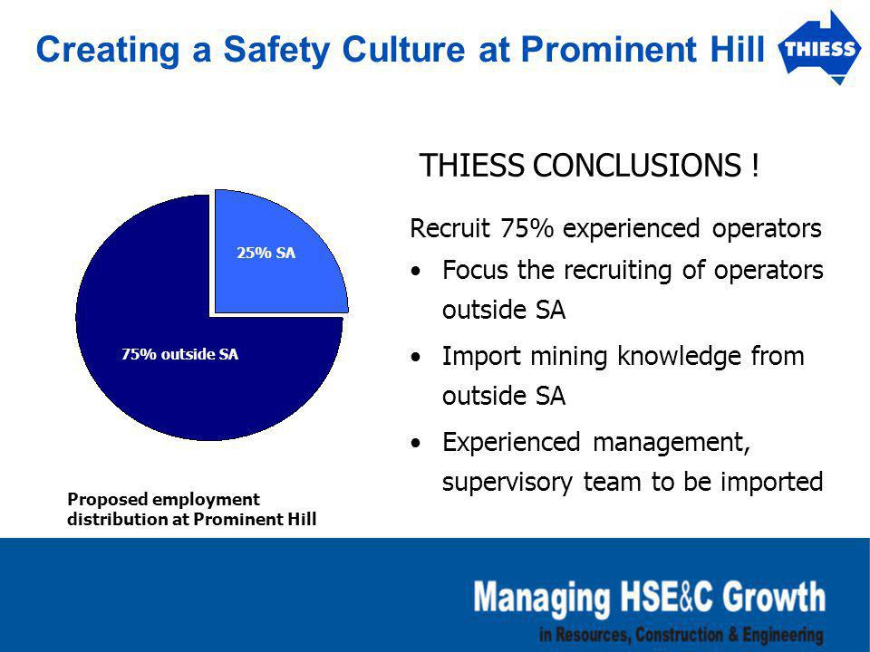 Creating a Safety Culture at Prominent Hill THIESS CONCLUSIONS ! Recruit 75% experienced operators Focus the recruiting of operators outside SA Import