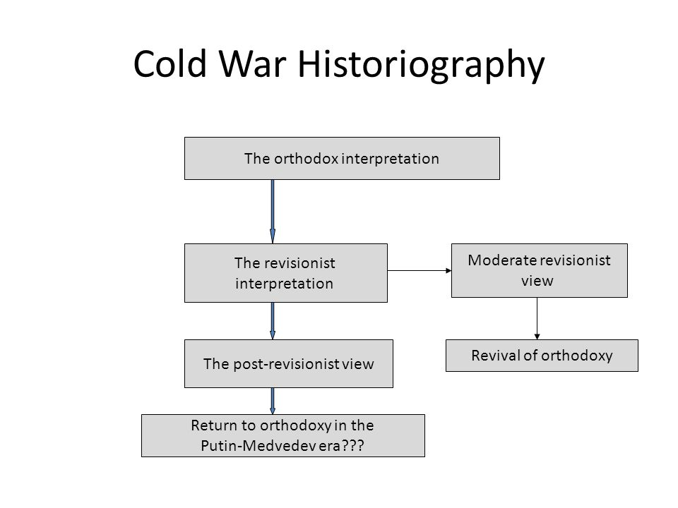 The orthodox interpretation Why the Cold War.– Soviet aggression Why the aggression.