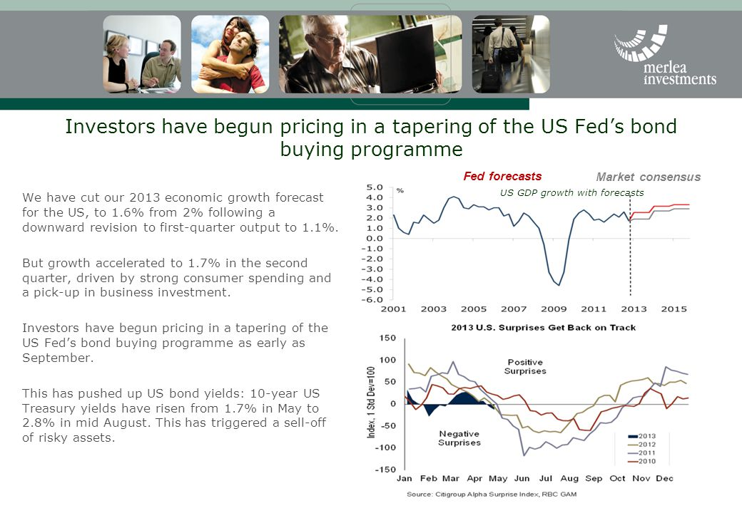 Investors have begun pricing in a tapering of the US Fed's bond buying programme We have cut our 2013 economic growth forecast for the US, to 1.6% fro