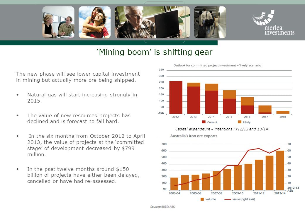 'Mining boom' is shifting gear Capital expenditure – intentions FY12/13 and 13/14 The new phase will see lower capital investment in mining but actually more ore being shipped.