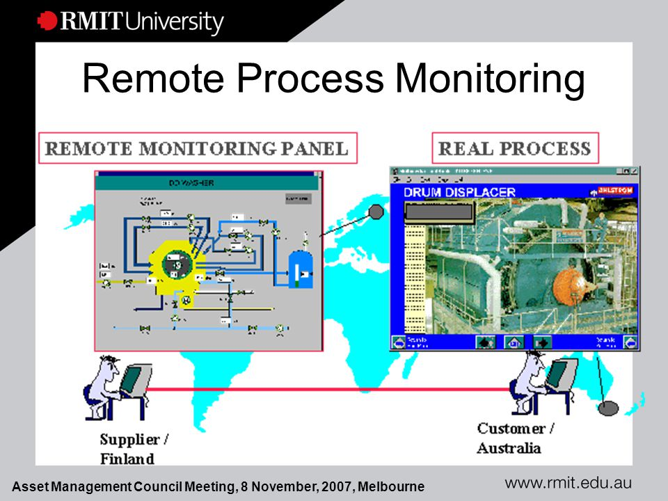 Asset Management Council Meeting, 8 November, 2007, Melbourne Remote Process Monitoring