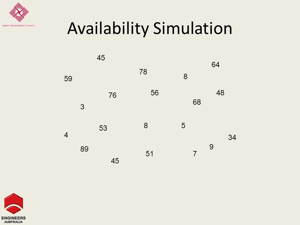 Availability Simulation 3 59 45 64 89 51 34 5 78 4 45 76 53 7 48 8 68 9 56 8