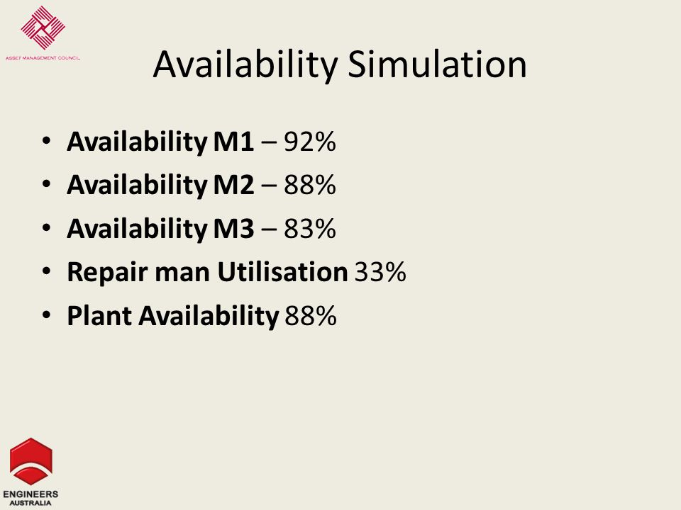 Availability M1 – 92% Availability M2 – 88% Availability M3 – 83% Repair man Utilisation 33% Plant Availability 88%