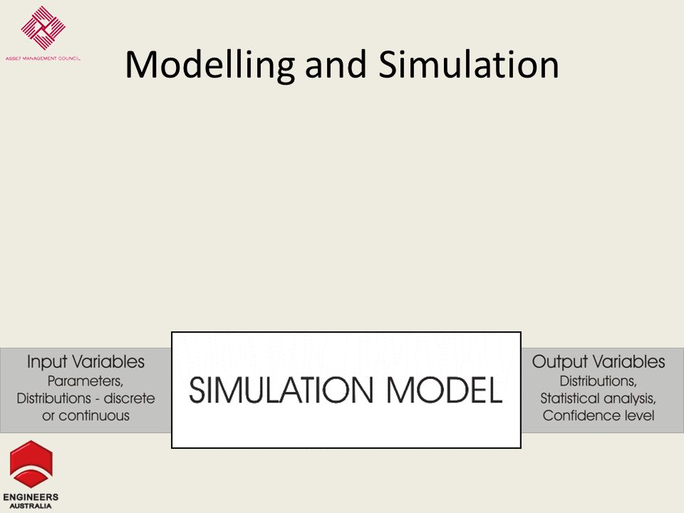 Modelling and Simulation AvailabilityCostMaintenanceConfiguration