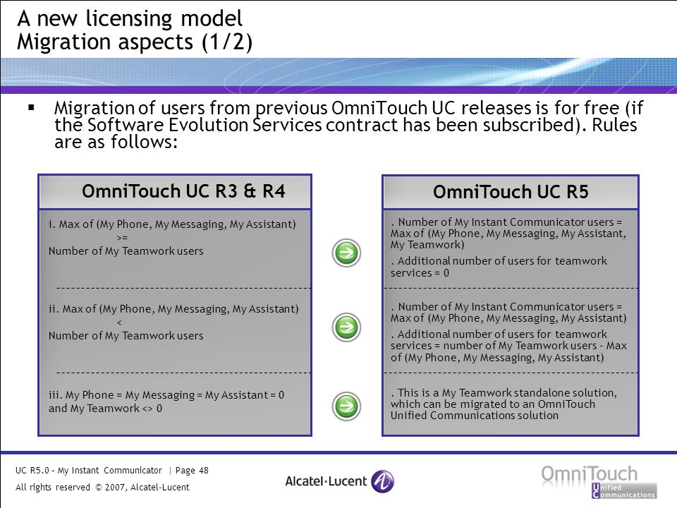 UC R5.0 – My Instant Communicator | Page 48 All rights reserved © 2007, Alcatel-Lucent 2006 A new licensing model Migration aspects (1/2)  Migration of users from previous OmniTouch UC releases is for free (if the Software Evolution Services contract has been subscribed).