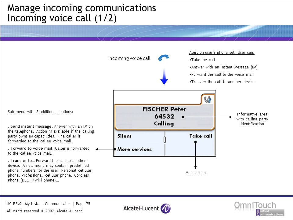 UC R5.0 – My Instant Communicator | Page 75 All rights reserved © 2007, Alcatel-Lucent 2006 Manage incoming communications Incoming voice call (1/2) Incoming voice call Alert on user's phone set.