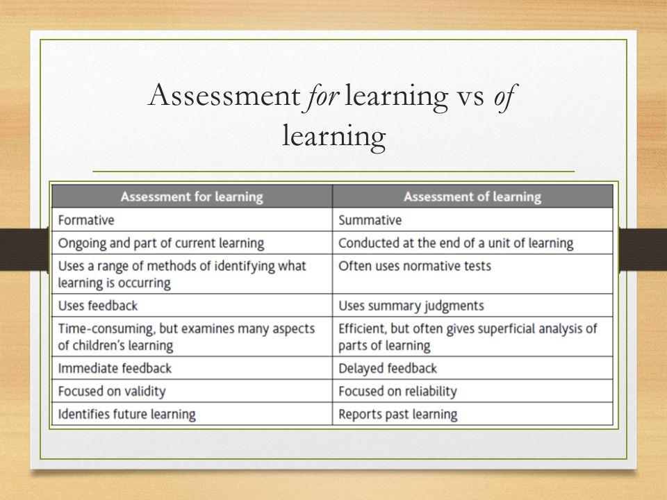 Assessment for learning vs of learning