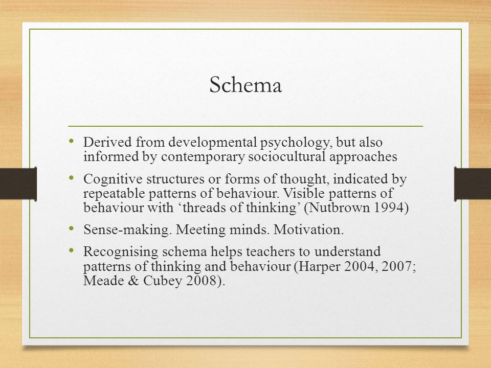 Schema Derived from developmental psychology, but also informed by contemporary sociocultural approaches Cognitive structures or forms of thought, ind