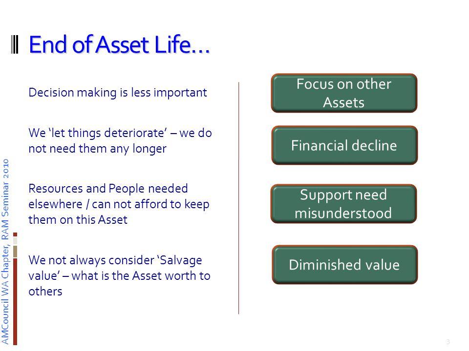 AMCouncil WA Chapter, RAM Seminar 2010 End of Asset Life… 4
