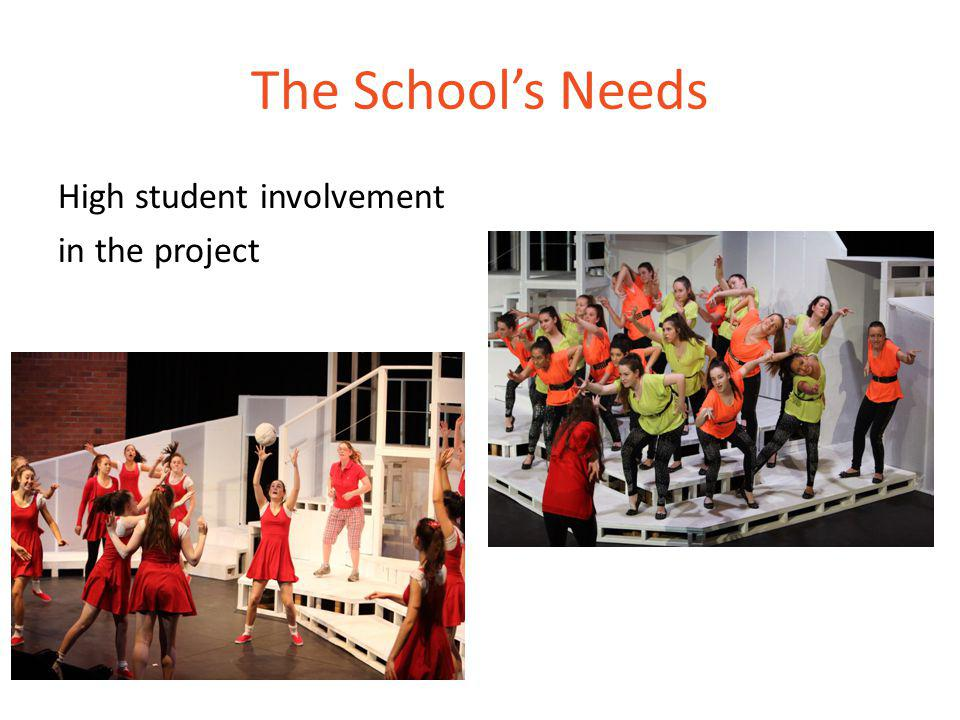 The School's Needs High student involvement in the project