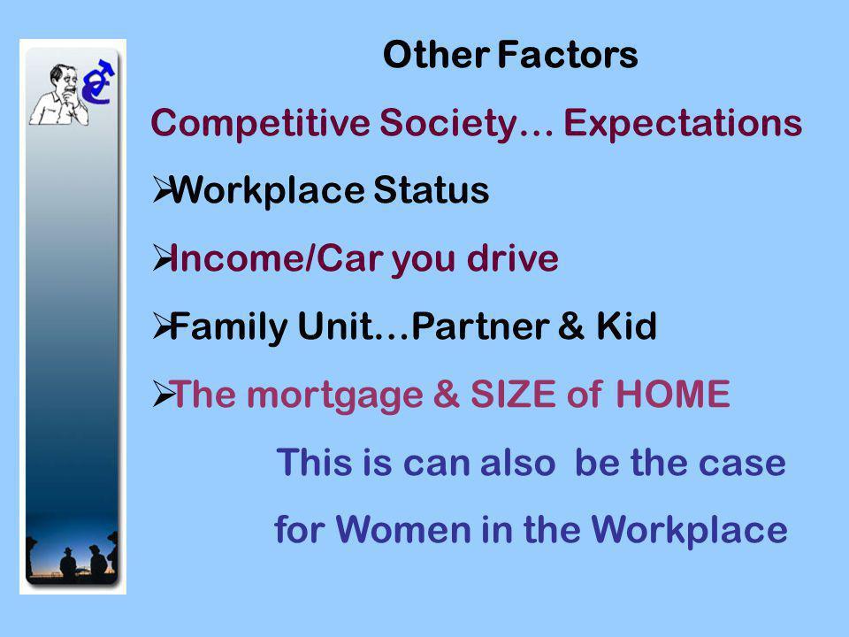 Factors that can impact on men  Future / Unemployment  Divorce / Separation  Workplace Stress  Sense of Achievement  Sexuality / Intimacy  Paren