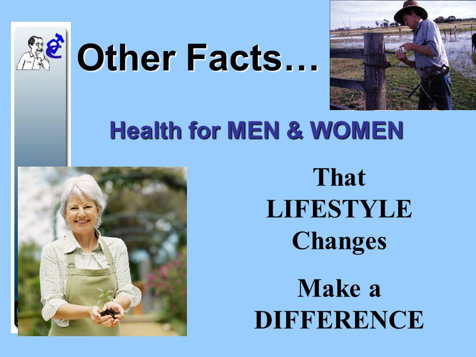MORTALITY RATES Heart Disease Women 1 in 3 Women Die of Heart Disease 1 in 6 Women Die from Stroke 1 in 25 from Breast Cancer Source: Heart Foundation