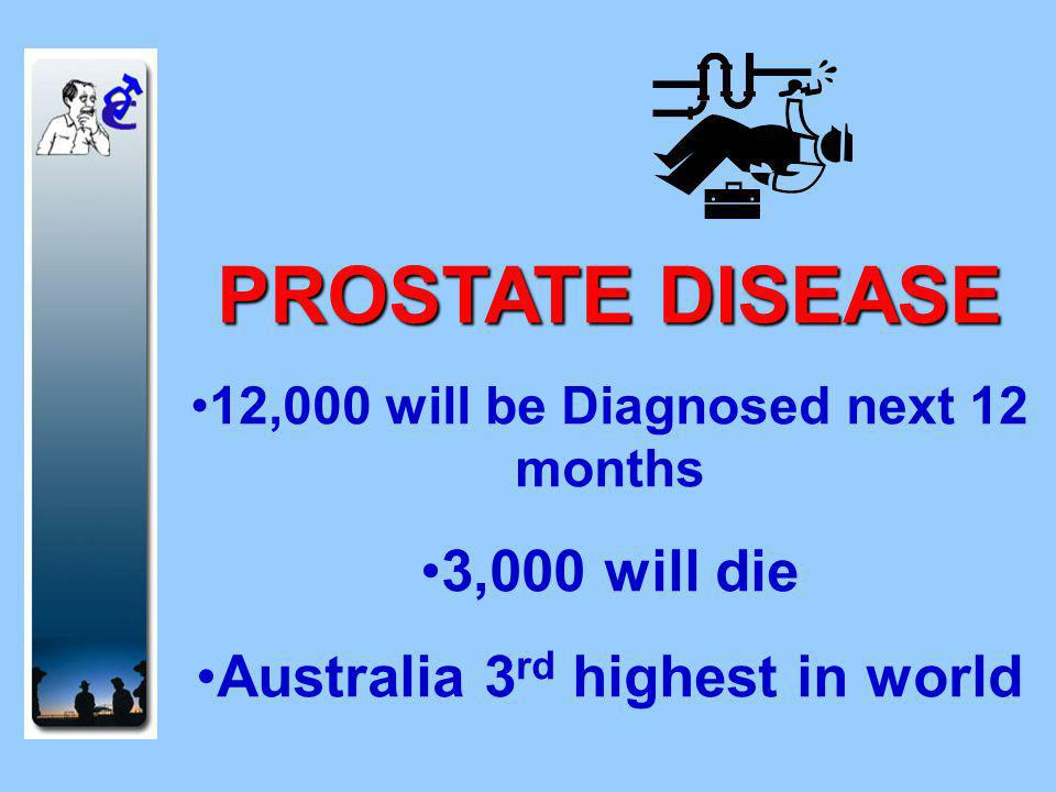 Premature Death is Costly Inspector Paul Carr…43 yrs Adventurer & Police Special Operations Group Vin Waite…54 Carlton great John Scholes…54 Great Cricketer John Ritter … 54 Actor(8 Simple Rules) Robert Palmer…54 Singer John Spencer …57 Actor (West Wing) Richard Charlton…59 (60mins) BILLY THORPE JOHN ILHAD…42 (CRAZY JOHN) Family History