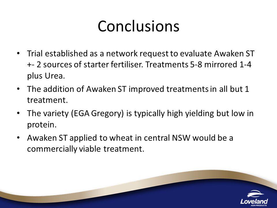 Trial established as a network request to evaluate Awaken ST +- 2 sources of starter fertiliser.