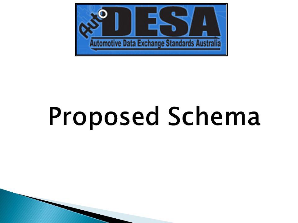 Proposed Schema