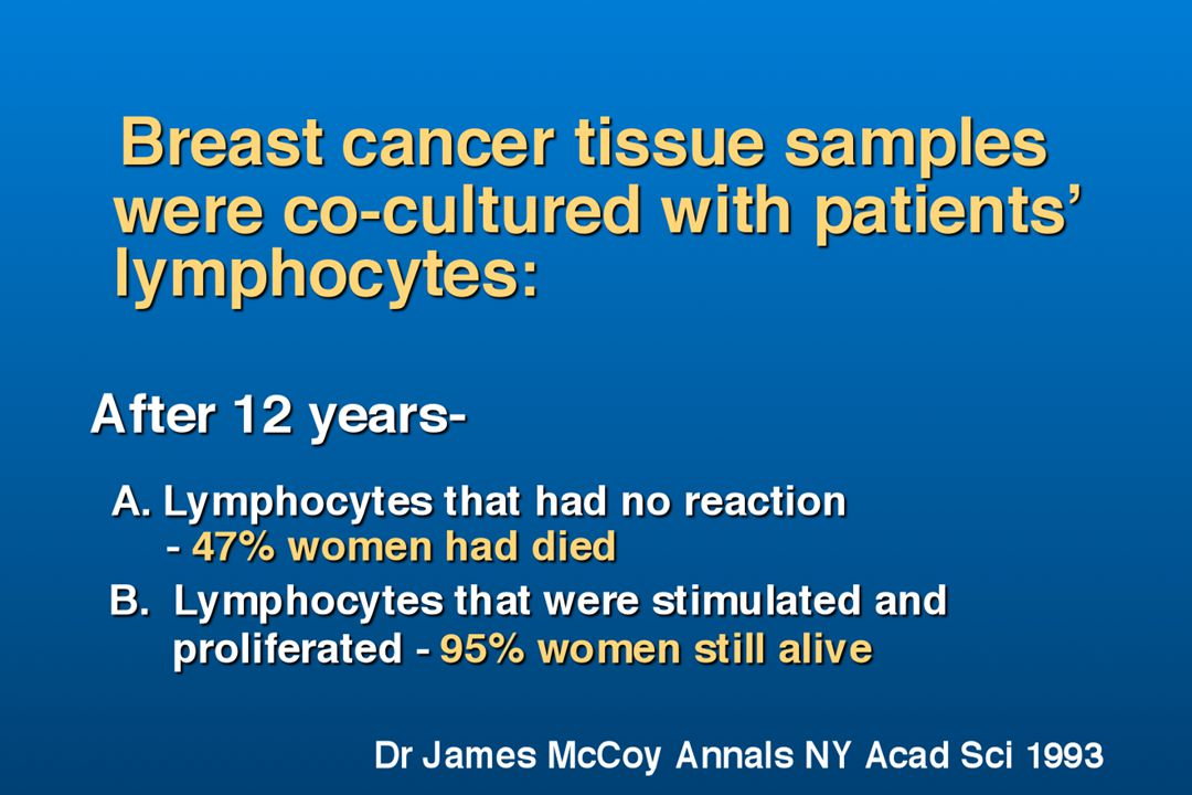 Breast cancer tissue samples were co-cultured with patients' lymphocytes: After 12 years- After 12 years- A.