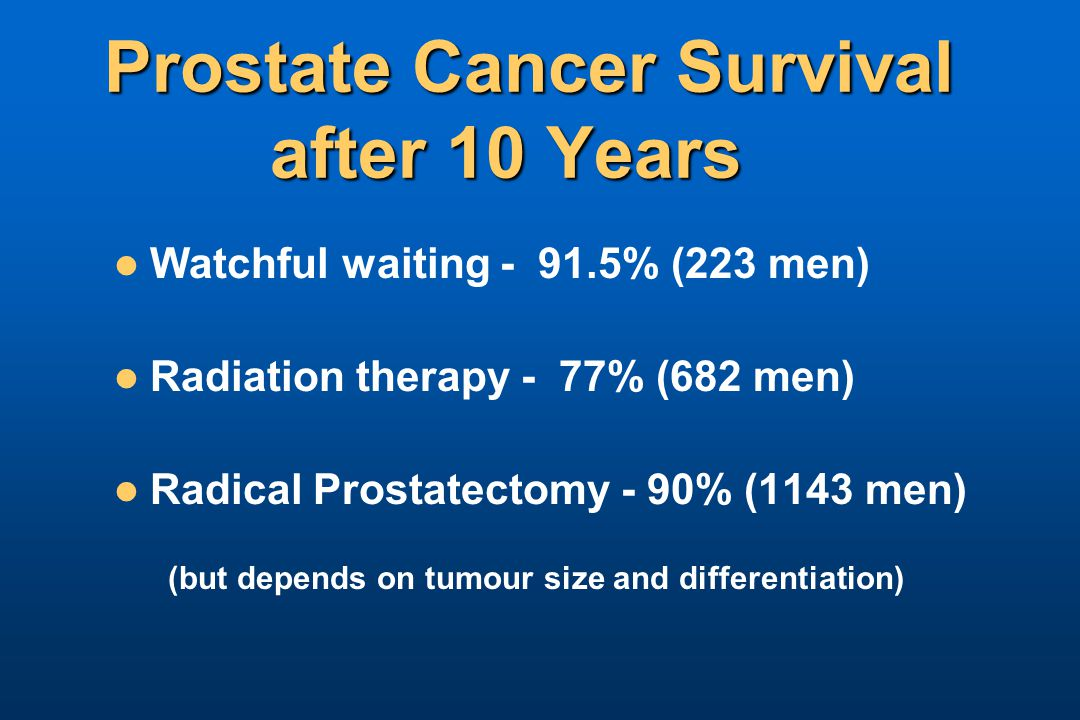 Prostate Cancer Survival after 10 Years Prostate Cancer Survival after 10 Years Watchful waiting - 91.5% (223 men) Radiation therapy - 77% (682 men) Radical Prostatectomy - 90% (1143 men) (but depends on tumour size and differentiation)