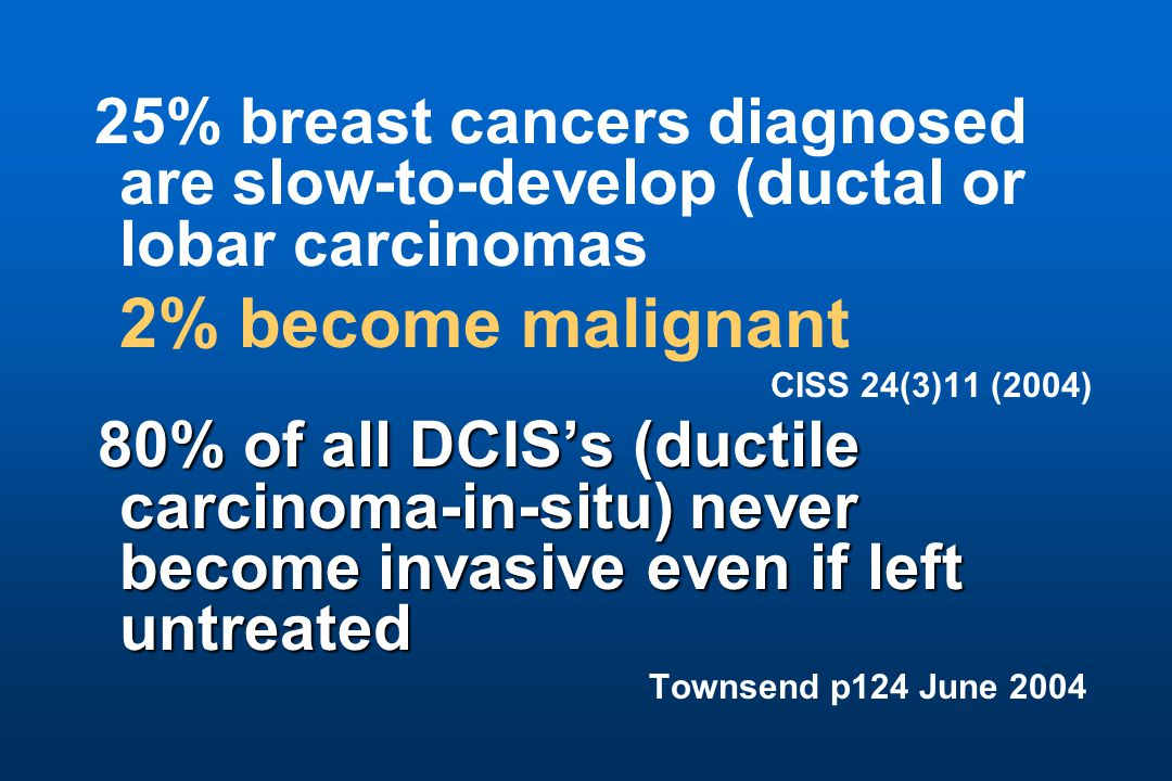 25% breast cancers diagnosed are slow-to-develop (ductal or lobar carcinomas 2% become malignant CISS 24(3)11 (2004) 80% of all DCIS's (ductile carcinoma-in-situ) never become invasive even if left untreated 80% of all DCIS's (ductile carcinoma-in-situ) never become invasive even if left untreated Townsend p124 June 2004