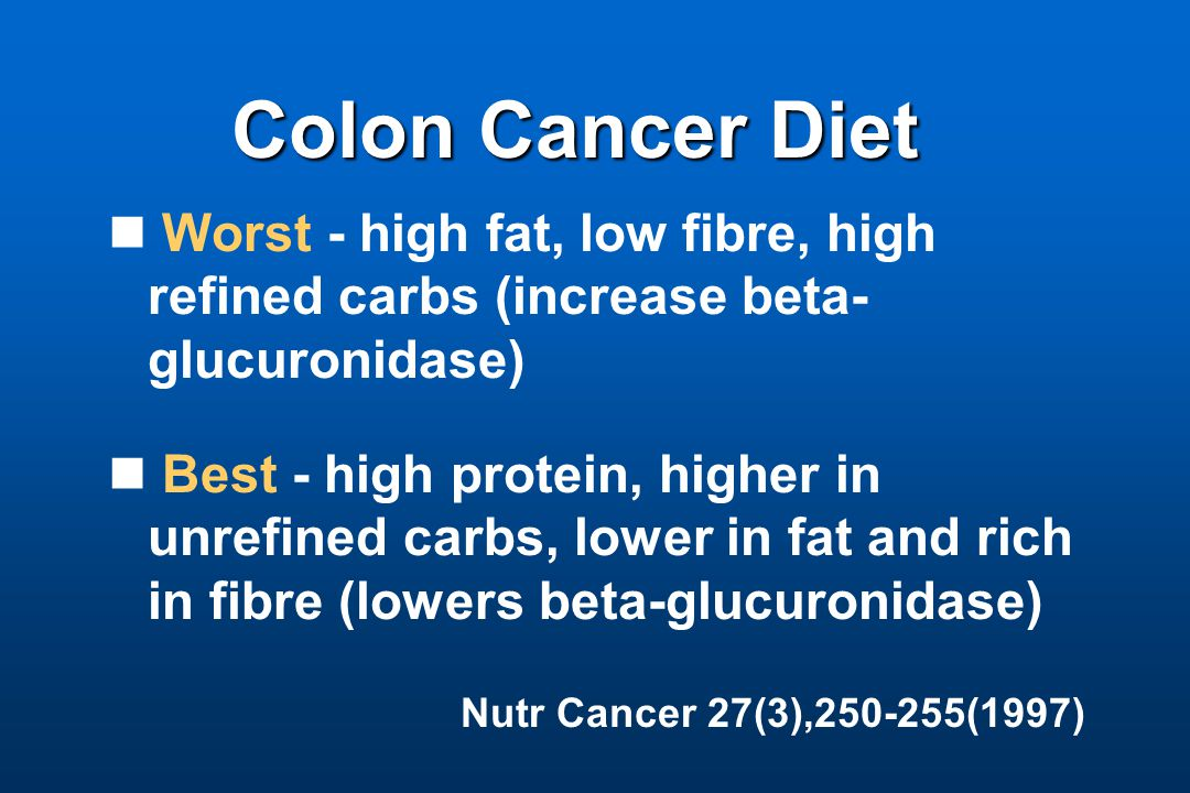 Colon Cancer Diet Worst - high fat, low fibre, high refined carbs (increase beta- glucuronidase) Best - high protein, higher in unrefined carbs, lower in fat and rich in fibre (lowers beta-glucuronidase) Nutr Cancer 27(3),250-255(1997)