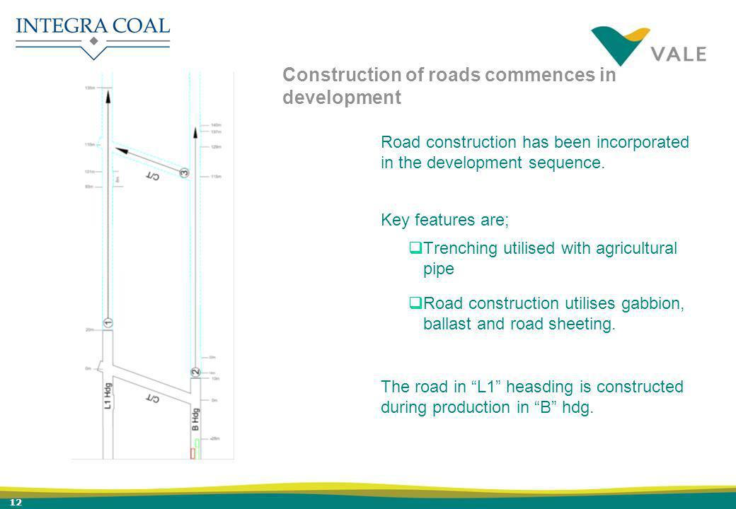 12 Construction of roads commences in development Road construction has been incorporated in the development sequence.