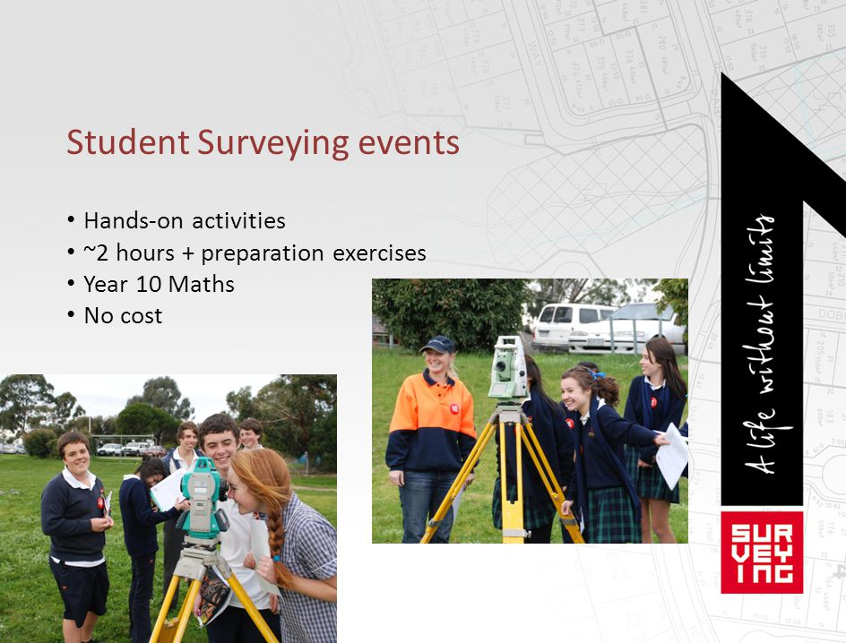 Student Surveying events Hands-on activities ~2 hours + preparation exercises Year 10 Maths No cost