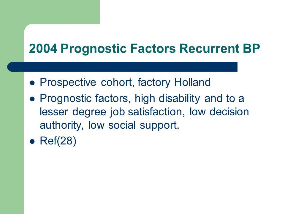 2004 Prognostic Factors Recurrent BP Prospective cohort, factory Holland Prognostic factors, high disability and to a lesser degree job satisfaction, low decision authority, low social support.